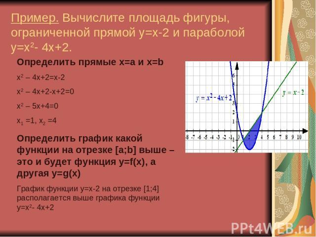 Пример. Вычислите площадь фигуры, ограниченной прямой y=x-2 и параболой y=x2- 4x+2. Определить прямые x=a и x=b х2 – 4х+2=х-2 х2 – 4х+2-х+2=0 х2 – 5х+4=0 х1 =1, х2 =4 Определить график какой функции на отрезке [a;b] выше – это и будет функция y=f(x)…