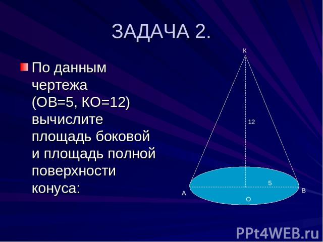 ЗАДАЧА 2. По данным чертежа (ОВ=5, КО=12) вычислите площадь боковой и площадь полной поверхности конуса: А О В К 5 12