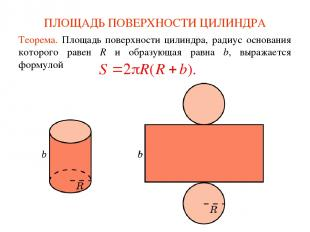 ПЛОЩАДЬ ПОВЕРХНОСТИ ЦИЛИНДРА Теорема. Площадь поверхности цилиндра, радиус основ