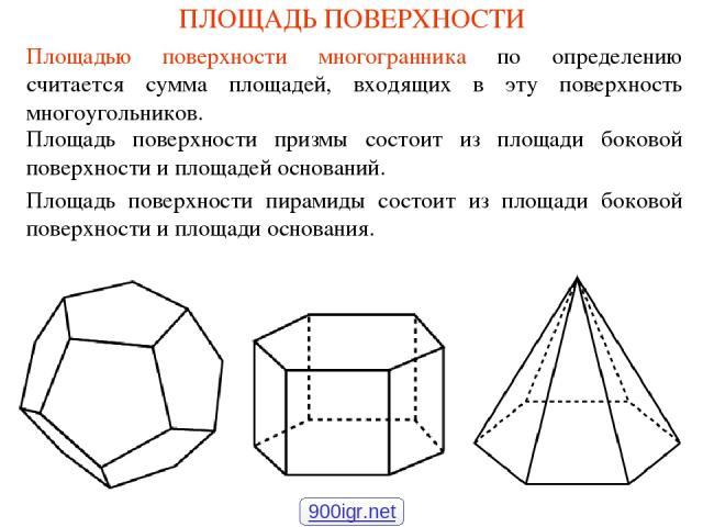 ПЛОЩАДЬ ПОВЕРХНОСТИ Площадью поверхности многогранника по определению считается сумма площадей, входящих в эту поверхность многоугольников. Площадь поверхности призмы состоит из площади боковой поверхности и площадей оснований. Площадь поверхности п…