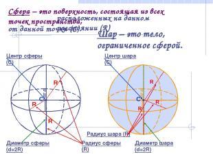 Сфера – это поверхность, состоящая из всех точек пространства, расположенных на