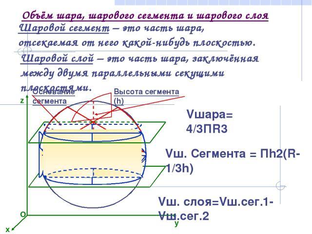 Объём шара, шарового сегмента и шарового слоя Vшара= 4/3ПR3 Шаровой сегмент – это часть шара, отсекаемая от него какой-нибудь плоскостью. Шаровой слой – это часть шара, заключённая между двумя параллельными секущими плоскостями. Vш. Сегмента = Пh2(R…