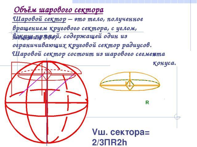 Объём шарового сектора Vш. сектора= 2/3ПR2h Шаровой сектор – это тело, полученное вращением кругового сектора, с углом, меньшим 90о, вокруг прямой, содержащей один из ограничивающих круговой сектор радиусов. Шаровой сектор состоит из шарового сегмен…