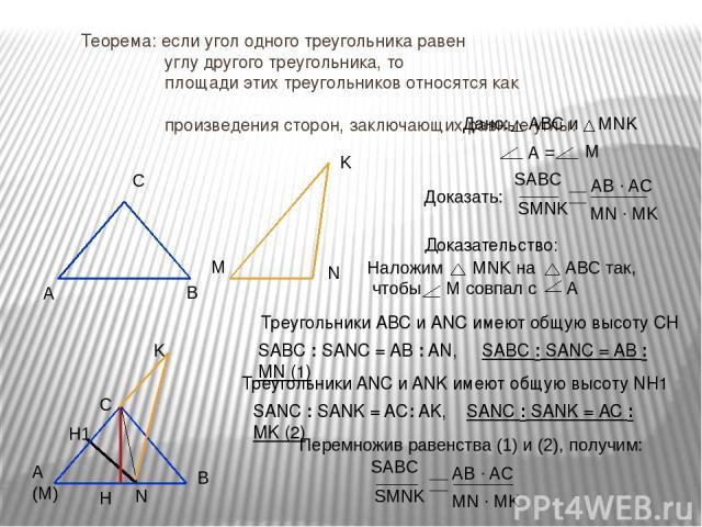 Теорема: если угол одного треугольника равен углу другого треугольника, то площади этих треугольников относятся как произведения сторон, заключающих равные углы. Доказательство: Треугольники АВС и АNC имеют общую высоту СН SABC : SANC = AB : AN, SAB…