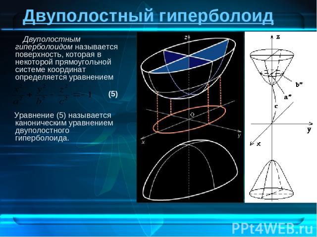 Двуполостный гиперболоид Двуполостным гиперболоидом называется поверхность, которая в некоторой прямоугольной системе координат определяется уравнением Уравнение (5) называется каноническим уравнением двуполостного гиперболоида. (5)