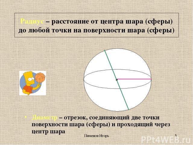 Пименов Игорь * Радиус – расстояние от центра шара (сферы) до любой точки на поверхности шара (сферы) Диаметр – отрезок, соединяющий две точки поверхности шара (сферы) и проходящий через центр шара Пименов Игорь