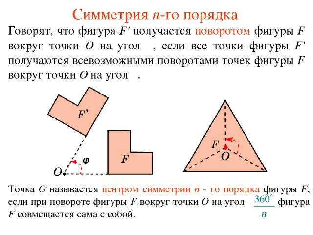 Симметрия n-го порядка Говорят, что фигура F' получается поворотом фигуры F вокруг точки О на угол φ, если все точки фигуры F' получаются всевозможными поворотами точек фигуры F вокруг точки О на угол φ.