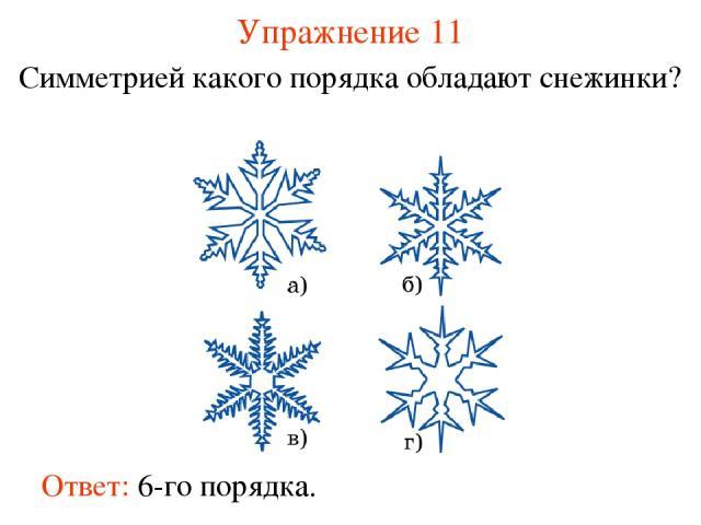 Упражнение 11 Симметрией какого порядка обладают снежинки? Ответ: 6-го порядка.