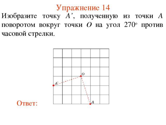 Упражнение 14 Изобразите точку A', полученную из точки A поворотом вокруг точки O на угол 270о против часовой стрелки.
