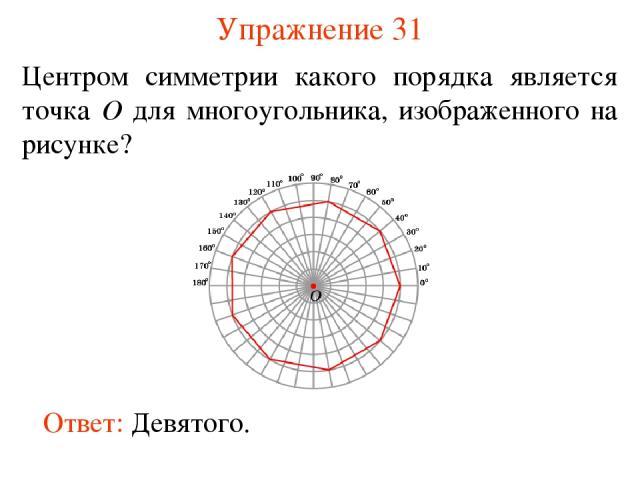 Упражнение 31 Центром симметрии какого порядка является точка O для многоугольника, изображенного на рисунке? Ответ: Девятого.