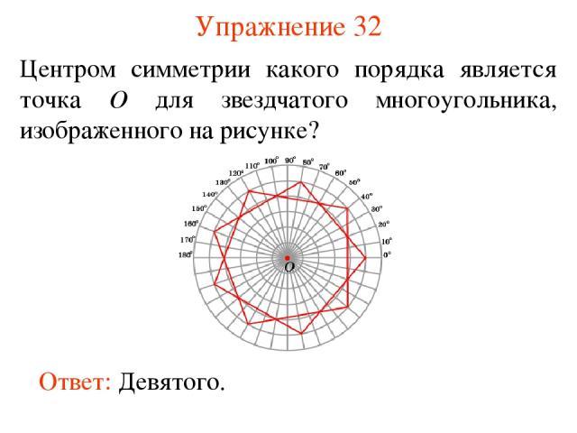 Упражнение 32 Центром симметрии какого порядка является точка O для звездчатого многоугольника, изображенного на рисунке? Ответ: Девятого.
