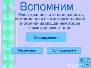 Многогранник- это поверхность, составленная из многоугольников и ограничивающая