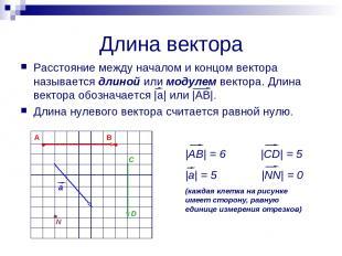 Длина вектора Расстояние между началом и концом вектора называется длиной или мо