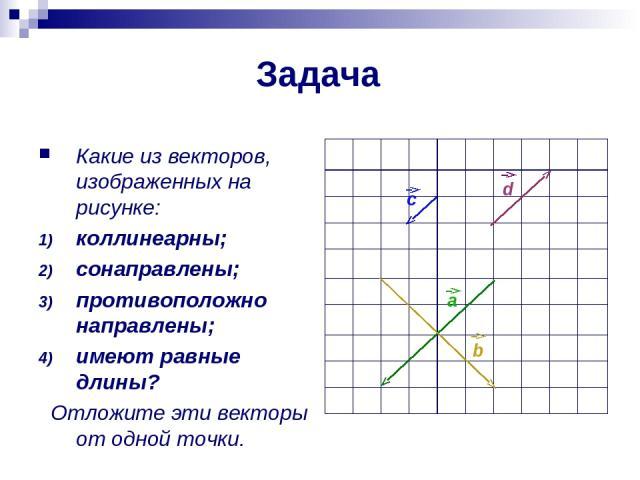 Задача Какие из векторов, изображенных на рисунке: коллинеарны; сонаправлены; противоположно направлены; имеют равные длины? Отложите эти векторы от одной точки. a b d c