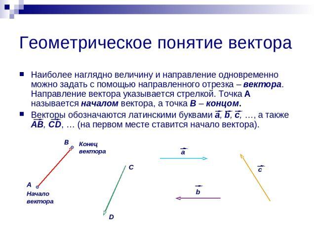 Геометрическое понятие вектора Наиболее наглядно величину и направление одновременно можно задать с помощью направленного отрезка – вектора. Направление вектора указывается стрелкой. Точка A называется началом вектора, а точка B – концом. Векторы об…