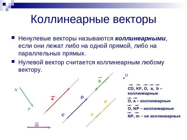 Коллинеарные векторы Ненулевые векторы называются коллинеарными, если они лежат либо на одной прямой, либо на параллельных прямых. Нулевой вектор считается коллинеарным любому вектору. CD, KF, O, a, b – коллинеарные O, a – коллинеарные O, NP – колли…