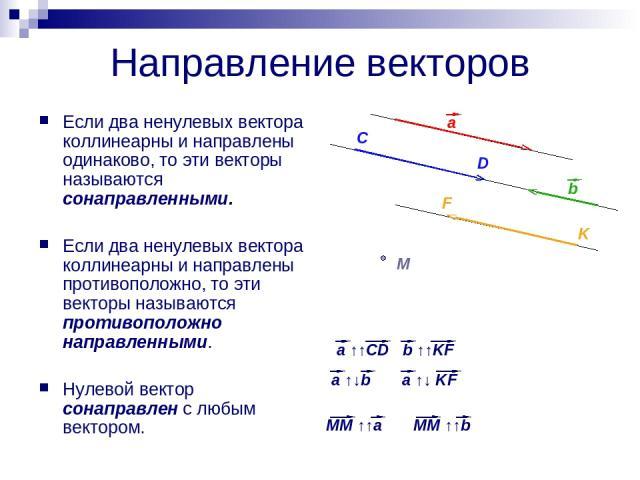 Направление векторов Если два ненулевых вектора коллинеарны и направлены одинаково, то эти векторы называются сонаправленными. Если два ненулевых вектора коллинеарны и направлены противоположно, то эти векторы называются противоположно направленными…