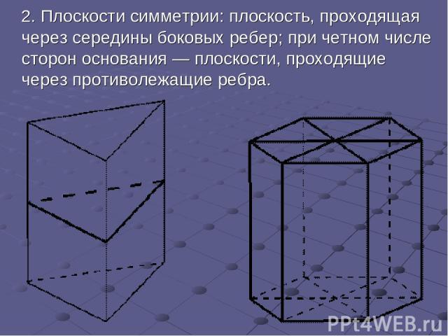 2.Плоскости симметрии: плоскость, проходящая через середины боковых ребер; при четном числе стороноснования — плоскости, проходящие через противолежащие ребра.