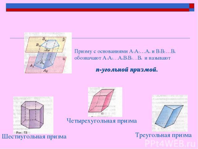 Призму с основаниями A1A2…An и В1В2…Вn обозначают A1A2…AnВ1В2…Вn и называют n-угольной призмой. Шестиугольная призма Треугольная призма Четырехугольная призма