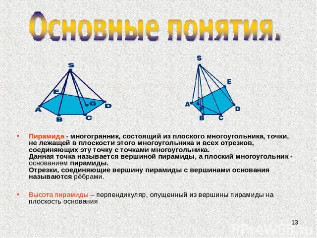 * Пирамида - многогранник, состоящий из плоского многоугольника, точки, не лежащей в плоскости этого многоугольника и всех отрезков, соединяющих эту точку с точками многоугольника. Данная точка называется вершиной пирамиды, а плоский многоугольник -…