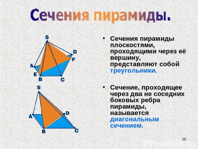 * Сечения пирамиды плоскостями, проходящими через её вершину, представляют собой треугольники. Сечение, проходящее через два не соседних боковых ребра пирамиды, называется диагональным сечением.