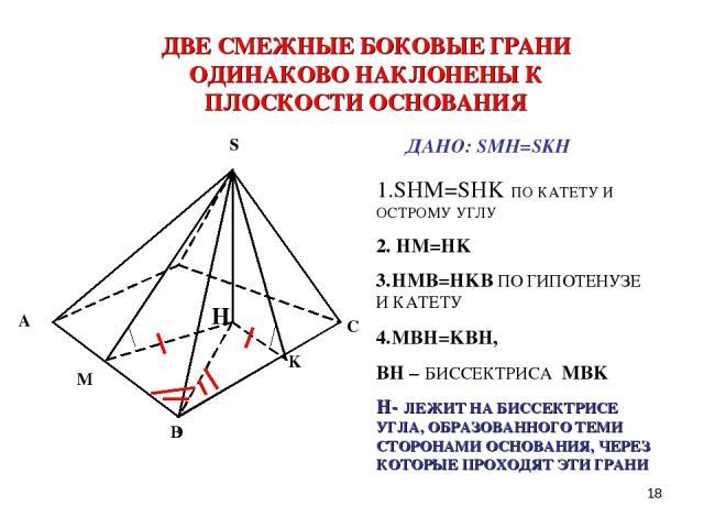 * C S K D B M A H ДВЕ СМЕЖНЫЕ БОКОВЫЕ ГРАНИ ОДИНАКОВО НАКЛОНЕНЫ К ПЛОСКОСТИ ОСНОВАНИЯ ДАНО: SMH=SKH 1.SHM=SHK ПО КАТЕТУ И ОСТРОМУ УГЛУ 2. HM=HK 3.HMB=HKB ПО ГИПОТЕНУЗЕ И КАТЕТУ 4.MBH=KBH, BH – БИССЕКТРИСА MBK H- ЛЕЖИТ НА БИССЕКТРИСЕ УГЛА, ОБРАЗОВАНН…