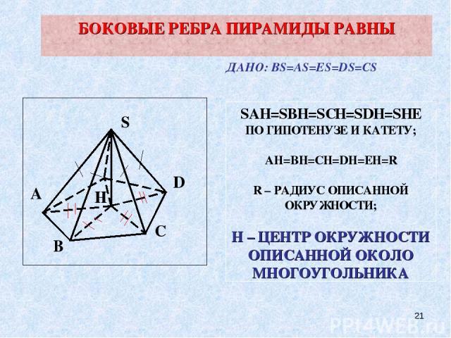 * S D C B A H БОКОВЫЕ РЕБРА ПИРАМИДЫ РАВНЫ ДАНО: BS=AS=ES=DS=CS SAH=SBH=SCH=SDH=SHE ПО ГИПОТЕНУЗЕ И КАТЕТУ; AH=BH=CH=DH=EH=R R – РАДИУС ОПИСАННОЙ ОКРУЖНОСТИ; H – ЦЕНТР ОКРУЖНОСТИ ОПИСАННОЙ ОКОЛО МНОГОУГОЛЬНИКА