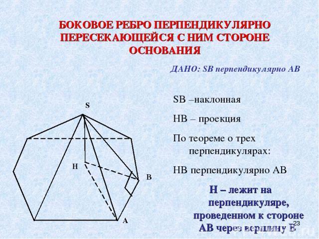 * S H A B БОКОВОЕ РЕБРО ПЕРПЕНДИКУЛЯРНО ПЕРЕСЕКАЮЩЕЙСЯ С НИМ СТОРОНЕ ОСНОВАНИЯ ДАНО: SB перпендикулярно AB SB –наклонная HB – проекция По теореме о трех перпендикулярах: HB перпендикулярно AB H – лежит на перпендикуляре, проведенном к стороне AB чер…