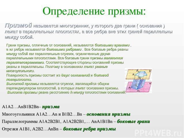 Определение призмы: А1А2…АnВ1В2Вn– призма Многоугольники А1А2…Аn и В1В2…Вn – основания призмы Параллелограммы А1А2В2В1, А1А2В2В1,… АnА1В1Вn – боковые грани Отрезки А1В1, А2В2…АnBn – боковые ребра призмы Призмой называется многогранник, у которого дв…