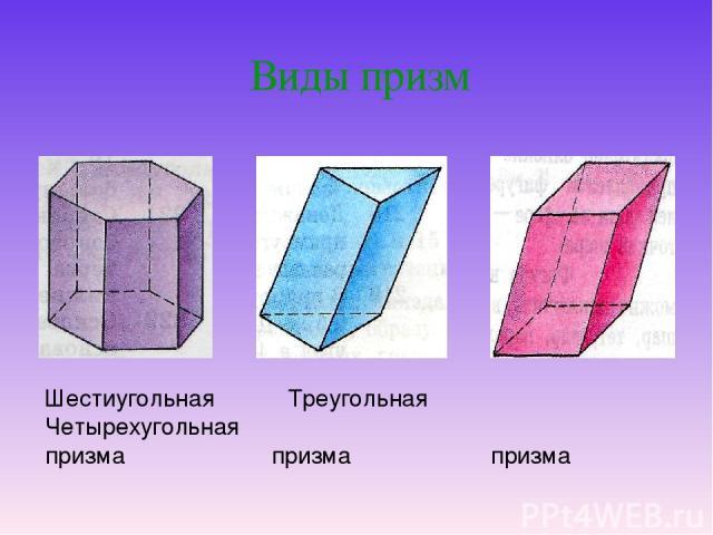 Виды призм Шестиугольная Треугольная Четырехугольная призма призма призма