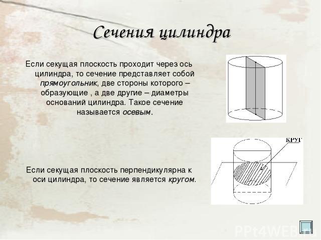 Сечения цилиндра Если секущая плоскость проходит через ось цилиндра, то сечение представляет собой прямоугольник, две стороны которого – образующие , а две другие – диаметры оснований цилиндра. Такое сечение называется осевым. Если секущая плоскость…