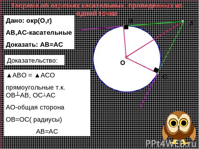 Теорема об отрезках касательных, проведённых из одной точки А С О B Дано: окр(О,r) AB,AC-касательные Доказать: AB=AC ▲ABO = ▲ACO прямоугольные т.к. OB┴AB, OC┴AC AO-общая сторона OB=OC( радиусы) AB=AC Доказательство: ■ ■