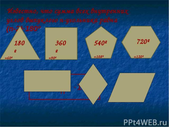 Известно, что сумма всех внутренних углов выпуклого n-угольника равна (n-2)·180º α=60º α=90º α= n - 2 n ·180º α=108º α=120º 180º 360º 540º 720º