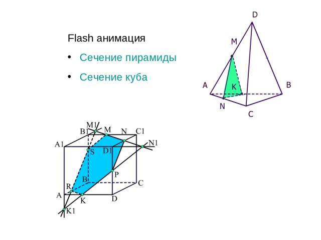 Flash анимация Сечение пирамиды Сечение куба