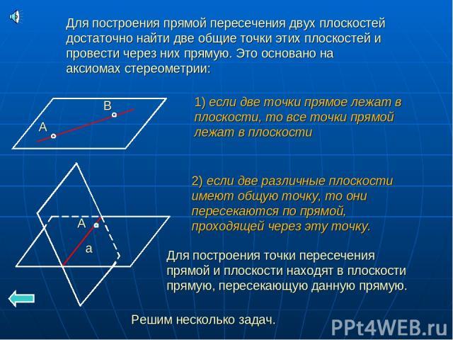 Для построения прямой пересечения двух плоскостей достаточно найти две общие точки этих плоскостей и провести через них прямую. Это основано на аксиомах стереометрии: 1) если две точки прямое лежат в плоскости, то все точки прямой лежат в плоскости …