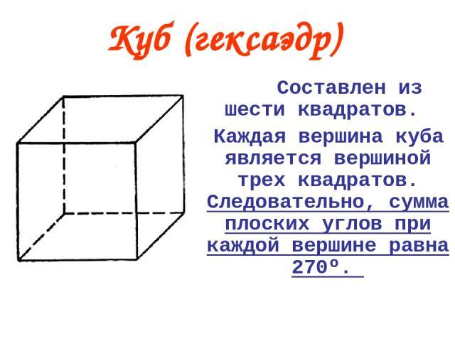 Составлен из шести квадратов. Каждая вершина куба является вершиной трех квадратов. Следовательно, сумма плоских углов при каждой вершине равна 270º. Куб (гексаэдр)