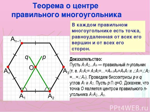 В каждом правильном многоугольнике есть точка, равноудаленная от всех его вершин и от всех его сторон. Теорема о центре правильного многоугольника