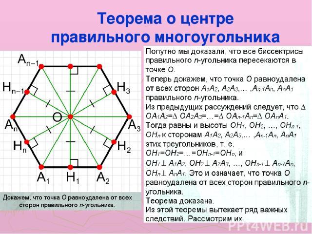 Теорема о центре правильного многоугольника