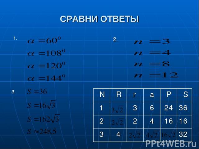 СРАВНИ ОТВЕТЫ 2. 1. 3. N R r a P S 1 3 6 24 36 2 2 4 16 16 3 4 32