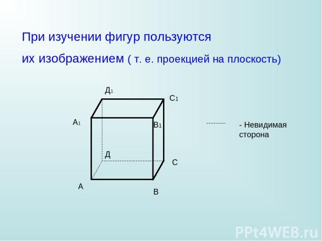 При изучении фигур пользуются их изображением ( т. е. проекцией на плоскость) - Невидимая сторона А В С Д А1 В1 С1 Д1