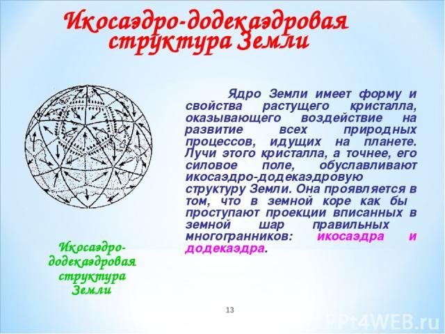 * Ядро Земли имеет форму и свойства растущего кристалла, оказывающего воздействие на развитие всех природных процессов, идущих на планете. Лучи этого кристалла, а точнее, его силовое поле, обуславливают икосаэдро-додекаэдровую структуру Земли. Она п…
