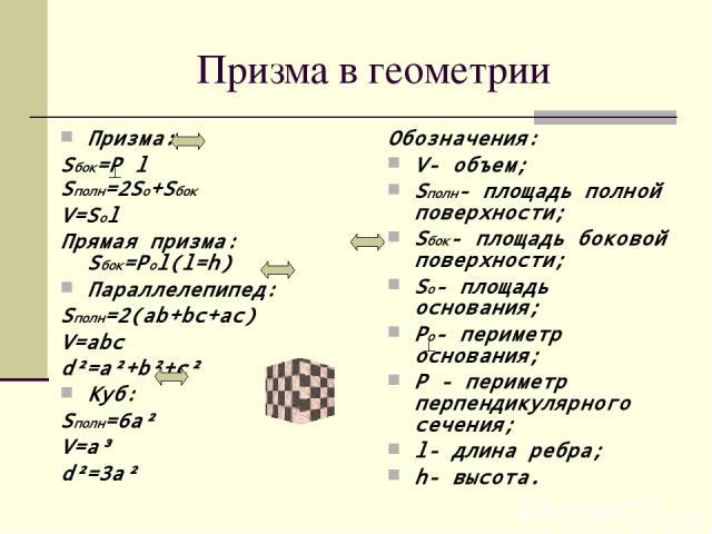 Призма в геометрии Призма: Sбок=P l Sполн=2Sо+Sбок V=Sоl Прямая призма: Sбок=Pоl(l=h) Параллелепипед: Sполн=2(ab+bc+ac) V=abc d²=a²+b²+c² Куб: Sполн=6a² V=a³ d²=3a² Обозначения: V- объем; Sполн- площадь полной поверхности; Sбок- площадь боковой пове…