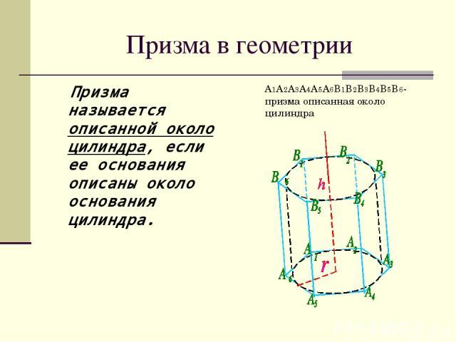 Призма в геометрии Призма называется описанной около цилиндра, если ее основания описаны около основания цилиндра. A1A2A3A4A5A6B1B2B3B4B5B6- призма описанная около цилиндра