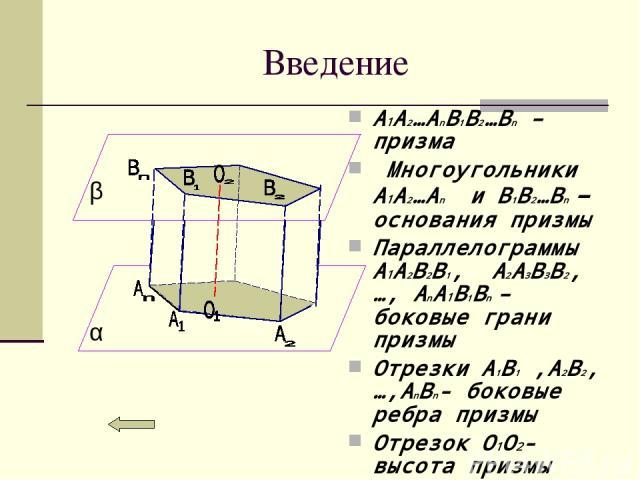 Введение A1A2…AnB1B2…Bn – призма Многоугольники A1A2…An и B1B2…Bn – основания призмы Параллелограммы A1A2B2B1, A2A3B3B2, …, AnA1B1Bn – боковые грани призмы Отрезки A1B1 ,A2B2, …,AnBn- боковые ребра призмы Отрезок O1O2- высота призмы α β