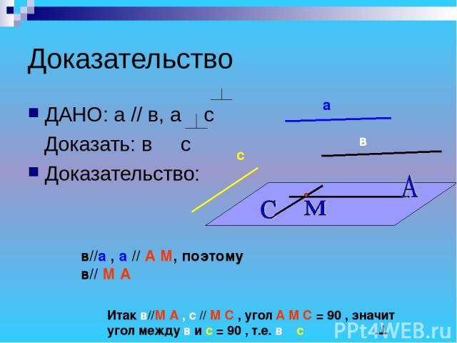 Доказательство ДАНО: а // в, а с Доказать: в с Доказательство: а в с в//а , а // А М, поэтому в// М А Итак в//М А , с // М С , угол А М С = 90 , значит угол между в и с = 90 , т.е. в с