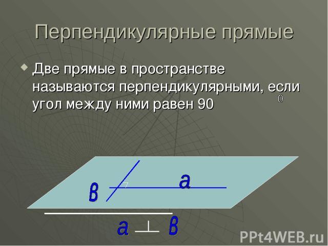 Перпендикулярные прямые Две прямые в пространстве называются перпендикулярными, если угол между ними равен 90