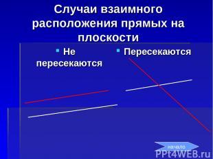 Случаи взаимного расположения прямых на плоскости Не пересекаются Пересекаются н