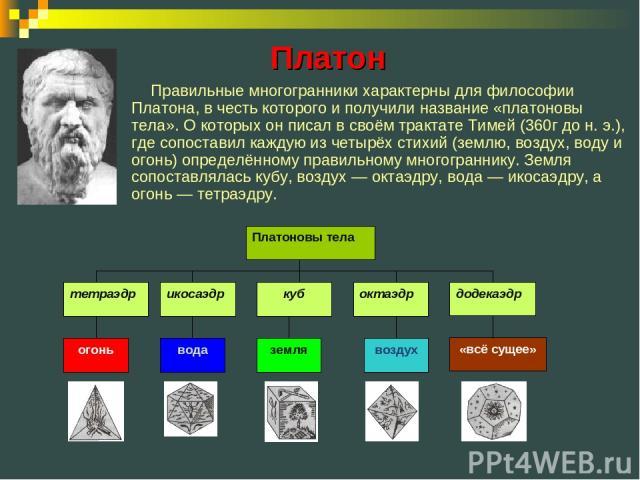 Правильные многогранники характерны для философии Платона, в честь которого и получили название «платоновы тела». О которых он писал в своём трактате Тимей (360г до н. э.), где сопоставил каждую из четырёх стихий (землю, воздух, воду и огонь) опреде…