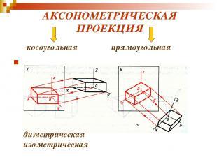 диметрическая изометрическая АКСОНОМЕТРИЧЕСКАЯ ПРОЕКЦИЯ косоугольная прямоугольн