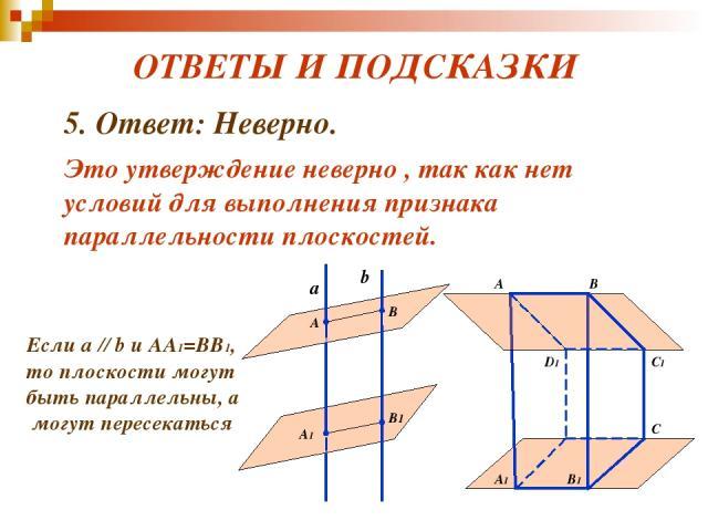 ОТВЕТЫ И ПОДСКАЗКИ 5. Ответ: Неверно. Это утверждение неверно , так как нет условий для выполнения признака параллельности плоскостей. а b А В А1 В1 Если a // b и АА1=BВ1, то плоскости могут быть параллельны, а могут пересекаться А B C1 А1 B1 C D1